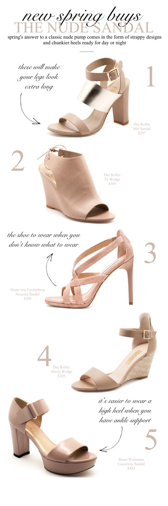 Nude Sandal_Blog