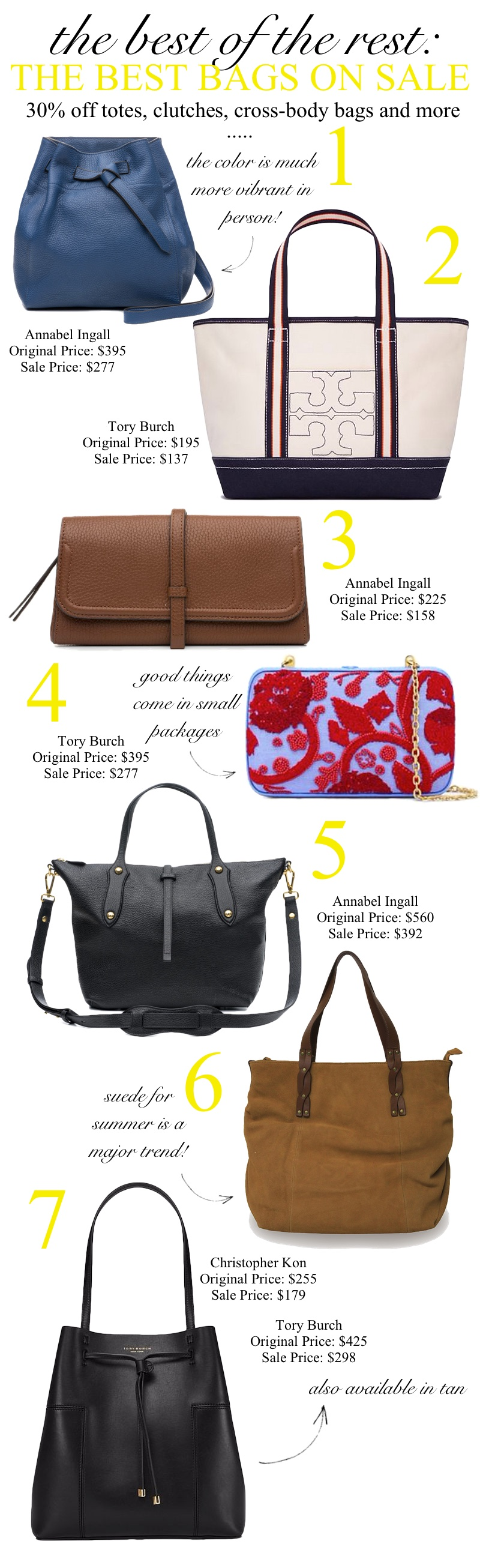 The Best Bags on Sale